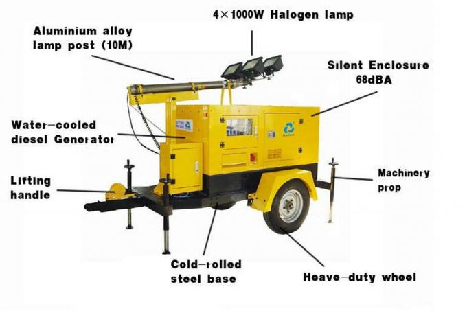 Trailer Mounted Light Towers